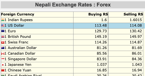 Nepali Exchange Rates Latest